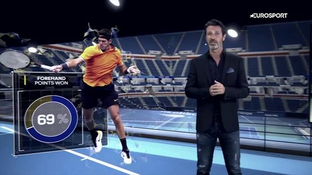 The Coach: How Del Potro can stop Djokovic