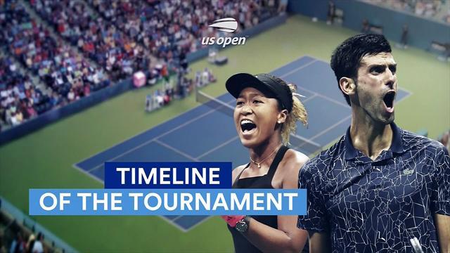 La Timeline degli US Open 2018