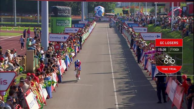 Tour d'Espagne : Simon Yates conforte son maillot rouge