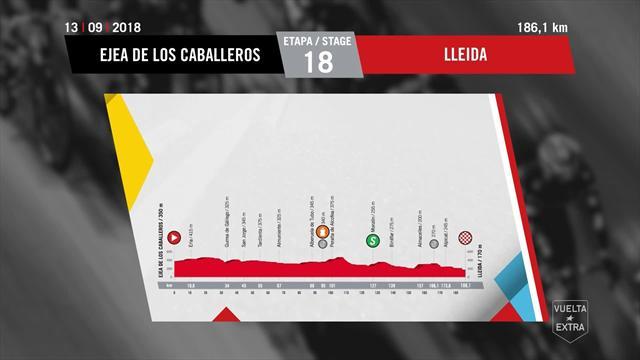 Så körs torsdagens etapp i Vueltan