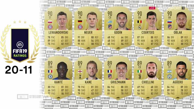 StreamTeam stellt vor: Das sind die besten 20 Spieler in FIFA 19