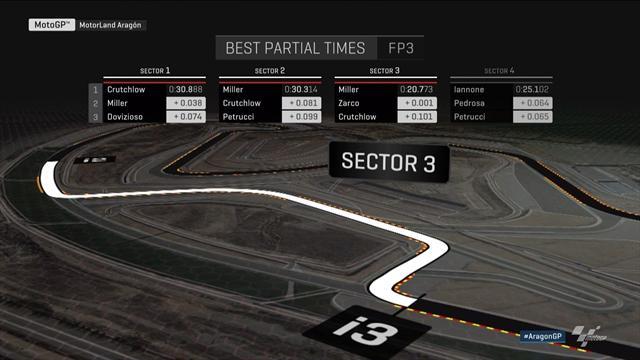 MotoGP: Marc Marquez gagne le GP d'Aragon et accélère vers le titre