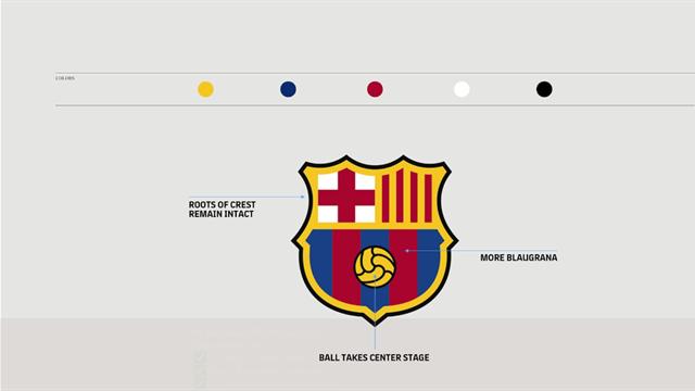 Le Barça dévoile des revenus records et veut changer son blason