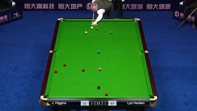 John Higgins sinks sumptuous long red in win over Lyu Haotian