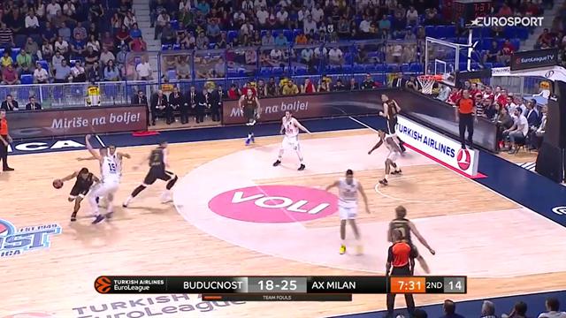 Highlights: Buducnost Voli Podgorica-AX Armani Exchange Milano 71-82