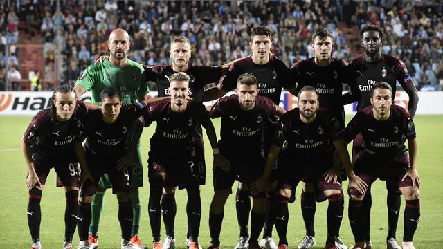 AC Mailand mit Rekordverlusten
