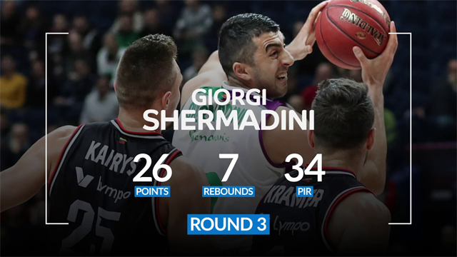 EuroCup Regular Season Round 3 co-MVPs: Raymar Morgan & Giorgi Shermadini
