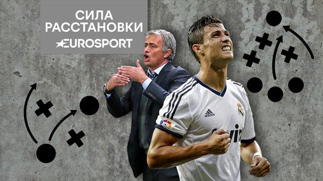 Сила расстановки. Как Роналду играл у Моуринью и конфликтовал с ним в «Мадриде»