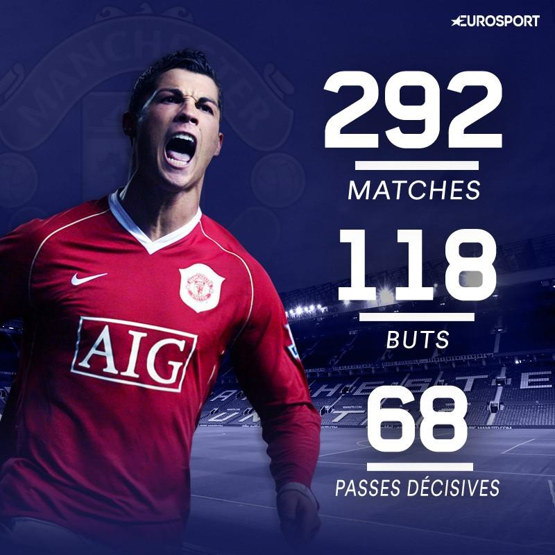 Les stats de Cristiano Ronaldo à MU