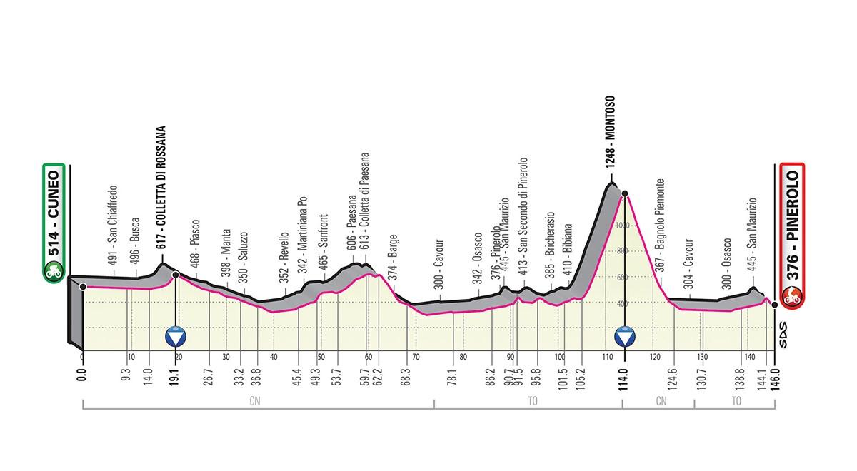 Giro d'Italia 2019 tappa 12