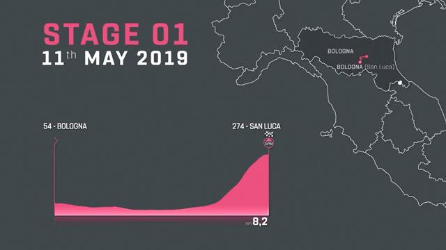 Giro d'Italia 2019: Stage-by-stage guide
