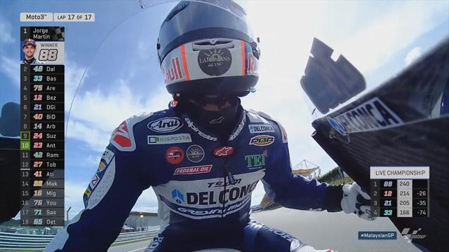 GP Maleisië: Jorge Martin pakt wereldtitel Moto3