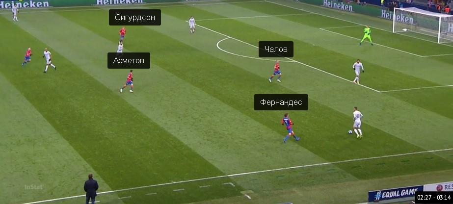 План ЦСКА в обороне в домашней игре против «Ромы»