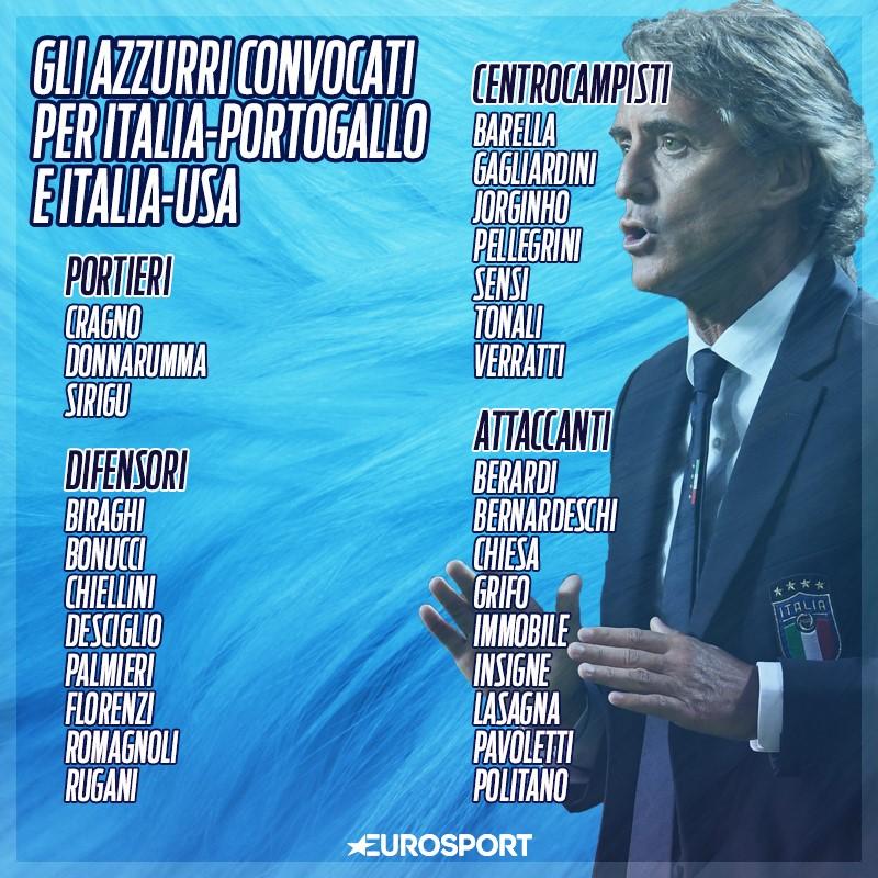 I convocati di Roberto Mancini per Italia-Portogallo e Italia-USA