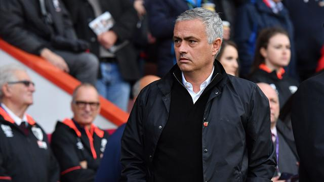 Is Mourinho really going to try to beat Man City at their own game?