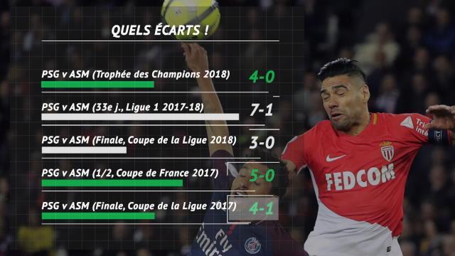 13e j. - Monaco v PSG, duel des extrêmes