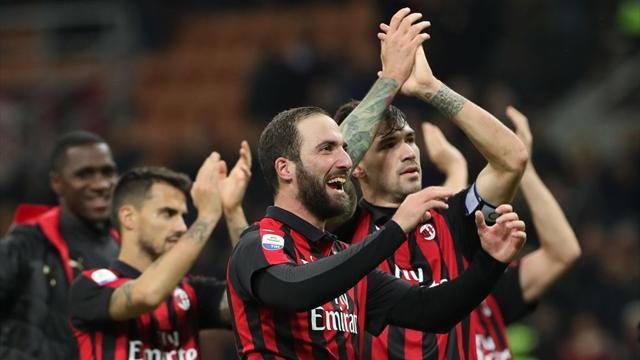 Milan-Juventus: Gattuso recupera Higuain, Çalhanoglu e Cutrone, Allegri senza Can e Spinazzola