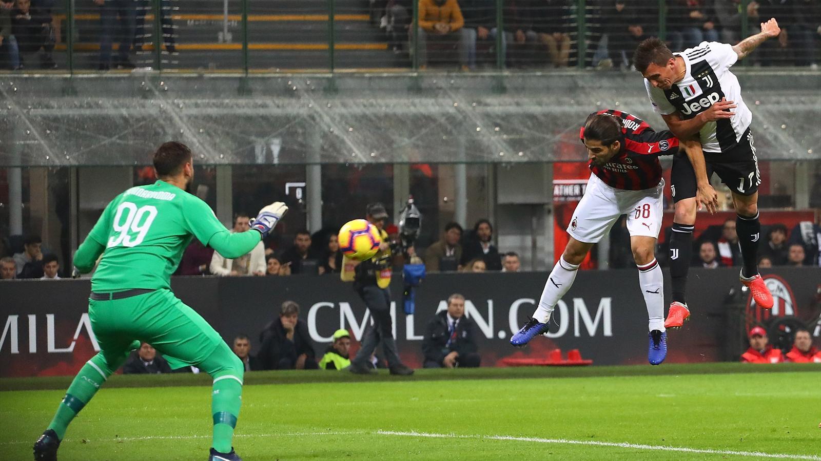 Juventus Milan 2020