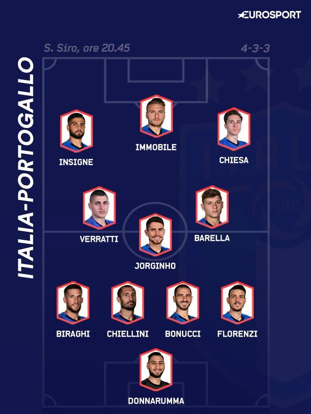 Italia-Portogallo, Nations League, l'11 titolare azzurro