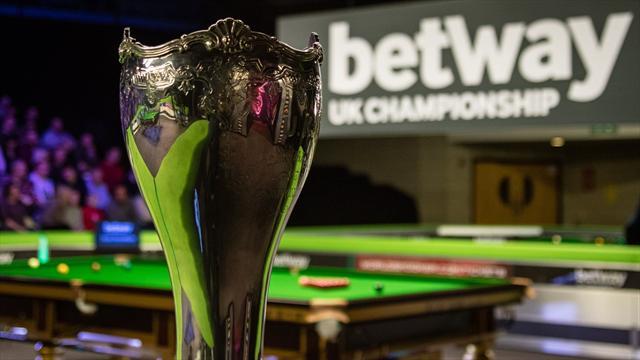 UK Championship 2018: Der Spiel- und Sendeplan