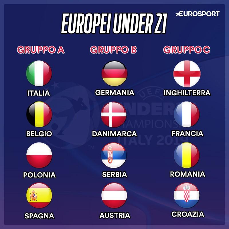 Europei Under 21: l'Italia è nel Gruppo A con Belgio, Polonia e Spagna