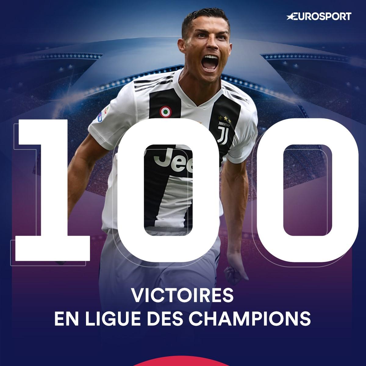 Cristiano Ronaldo, premier joueur de l'histoire à atteindre le cap des 100 victoires en Ligue des champions.
