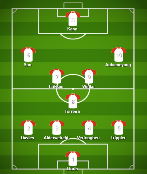 Paul Parker's Best XI for Arsenal v Tottenham based on available players