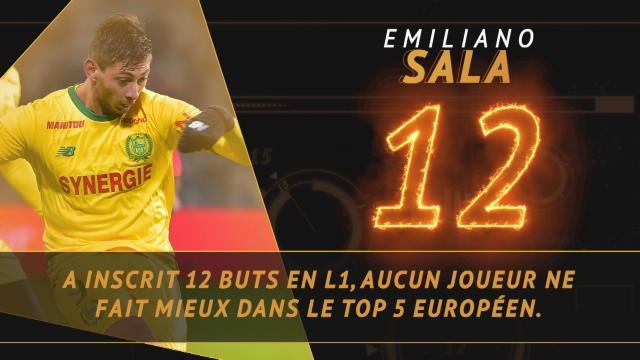 Ligue 1 - Les tops et les flops avant la 17e j.