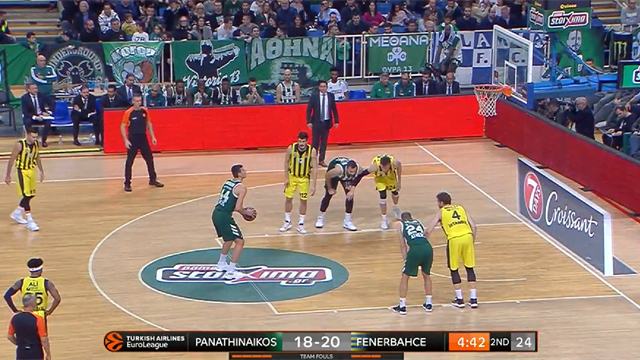 Highlights: Panathinaikos Opap Atene-Fenerbahce Istanbul 69-81