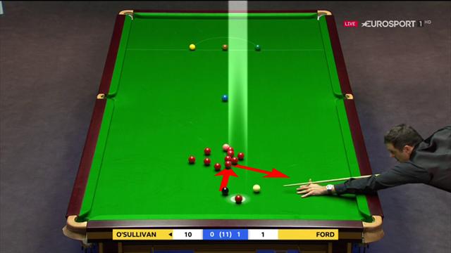 O'Sullivan ton: the shots that made it happen