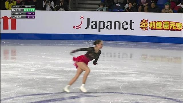Skate Canada: Zagitova muss sich Kihira beugen