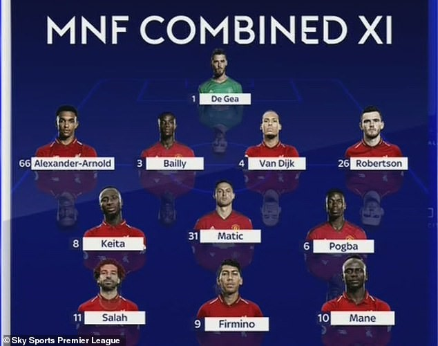 Carragher and Neville Combined XI