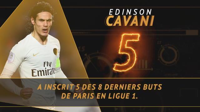 Ligue 1 - Les tops et les flops avant la 18e j.