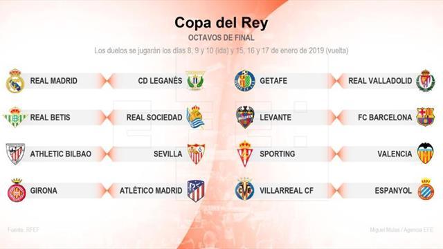 Choque de mexicanos en los Octavos de Copa del Rey
