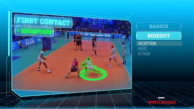 Score, règles, options de jeu : le volley décrypté en moins de 3 minutes