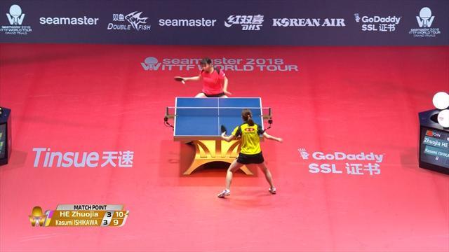 Match point: He beats Ishikawa in World Tour Grand Finals