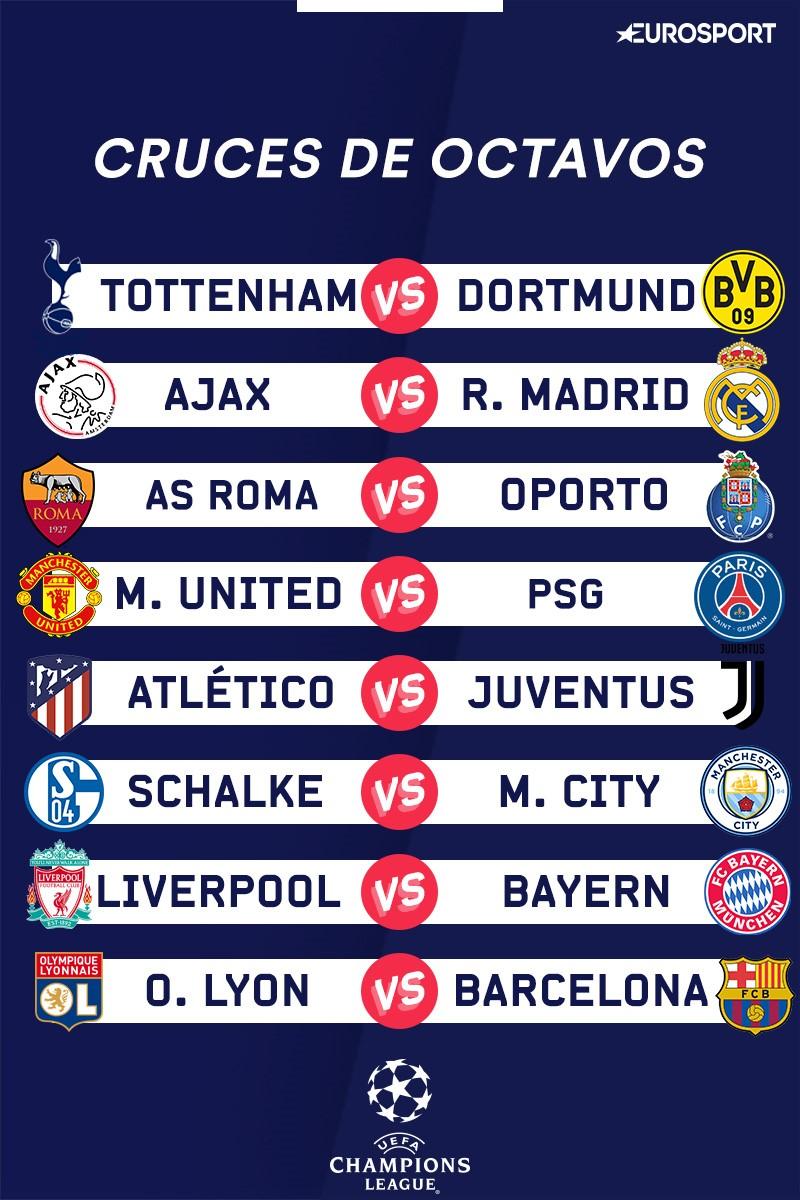 Cruces de octavos de final Champions League 2018/2019