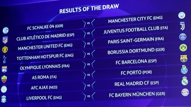 Bombazo Atlético-Juventus en octavos y rivales fáciles para Real Madrid y Barcelona