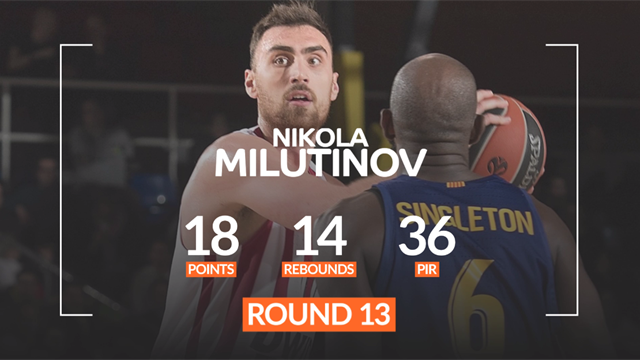 Nikola Milutinov: EuroLeague MVP, week 13