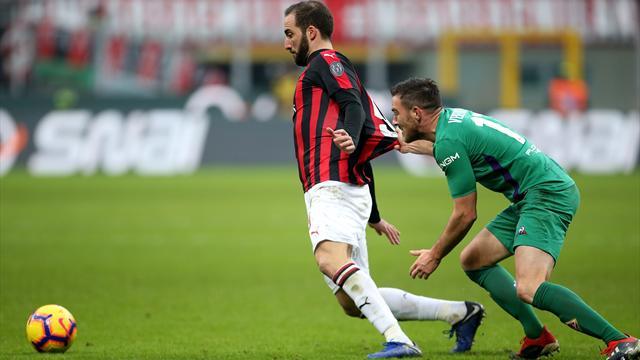 La déprime continue pour l'AC Milan