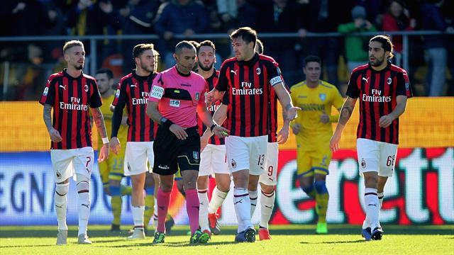 Milan-Frosinone: probabili formazioni e statistiche