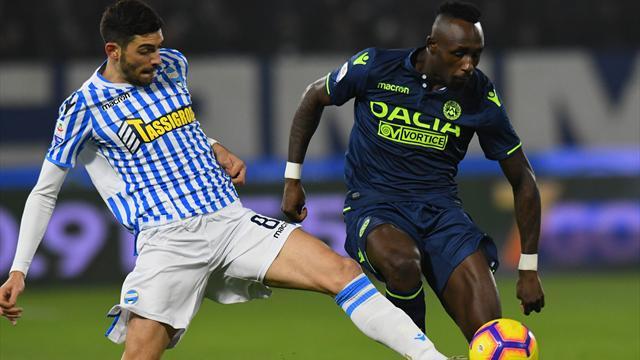 "SPAL-Udinese senza gol né emozioni: 0-0 al ""Mazza"""