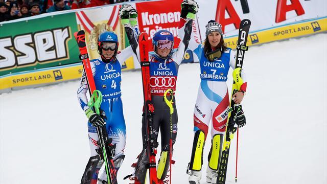 Noul an începe cu trei probe de slalom spectaculoase în Cupa Mondială de Schi Alpin