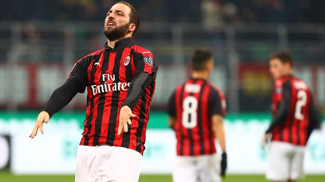 Gonzalo HIGUAIN ends 866 minute goal drought, scores victor for AC Milan