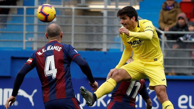 ⚽❌ El Villarreal empata en Éibar (0-0) y no consigue alejarse de los puestos de descenso