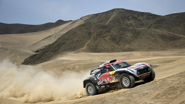 Guia do Dakar - Carros