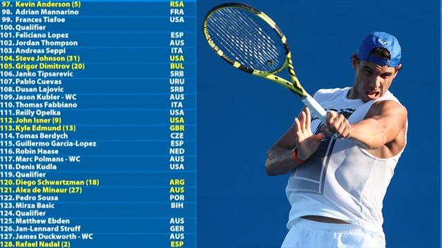 Open Australia 2019: Nadal ya conoce a su primer rival y se cruzaría con Federer en semifinales
