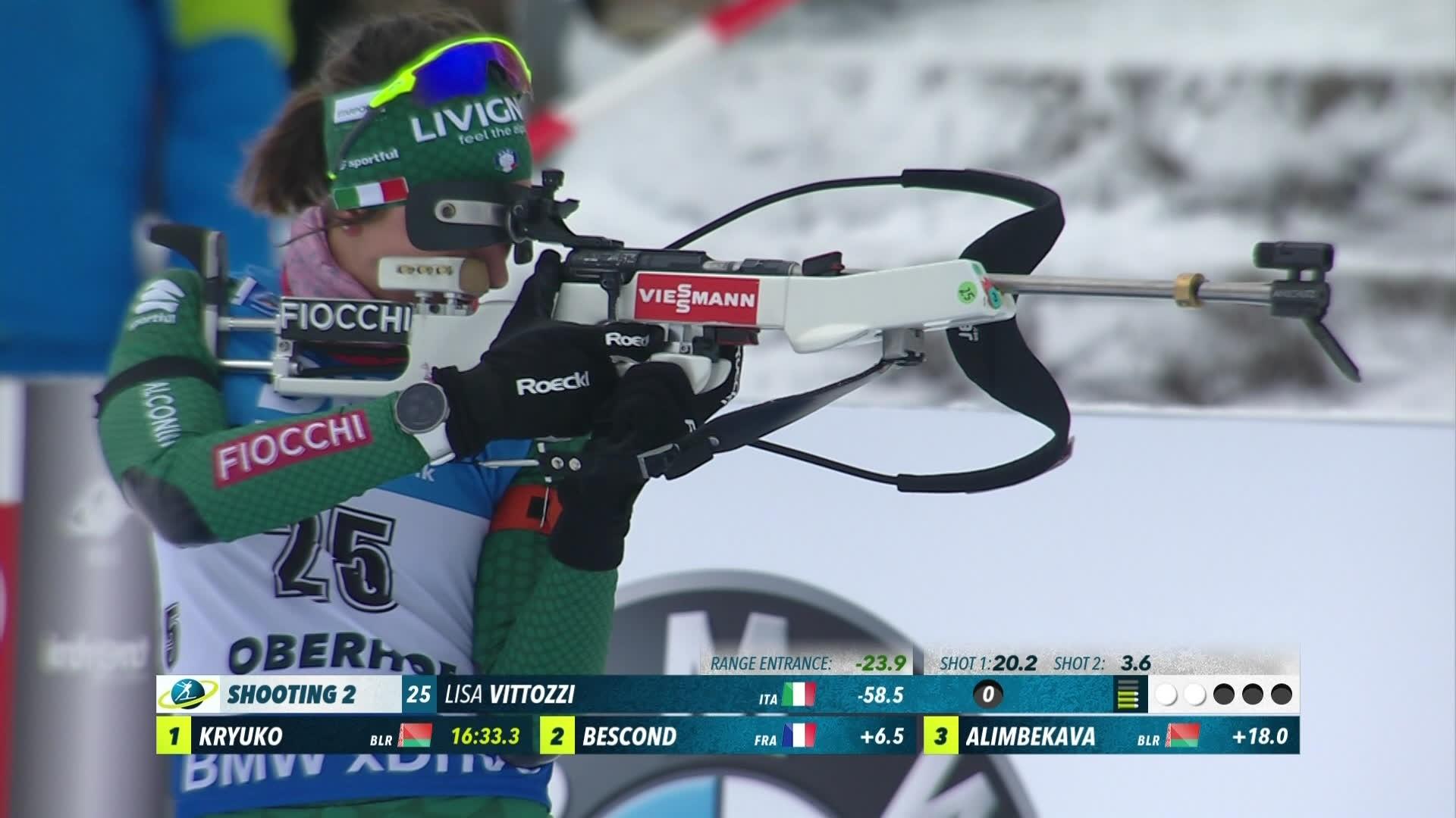 Biathlon : women's individual highlights in Oberhof