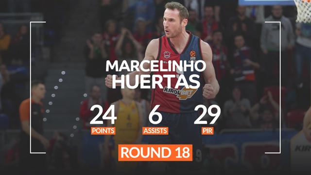 Marcelinho Huertas MVP della 18a giornata di Eurolega: il play brasiliano trascina il Baskonia