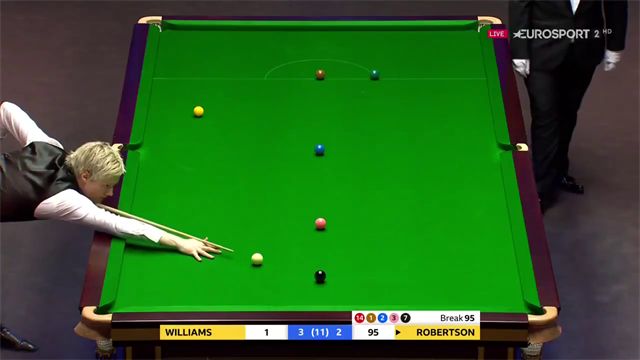 Robertson knocks in ton against world champion Williams at the Masters